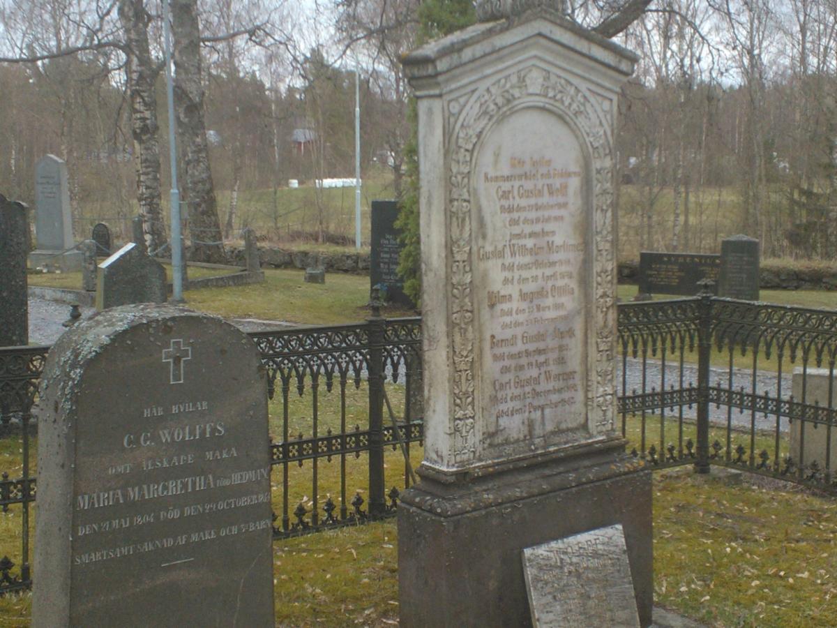 Kappelinmäki Churchyard, Kappelinmäentie 159